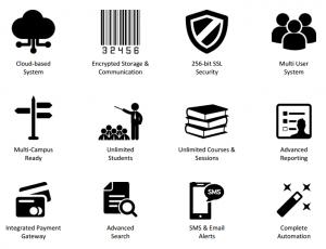 Features of Admitek
